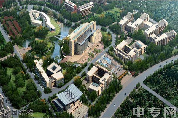 云南省轻工业学校-校园结构