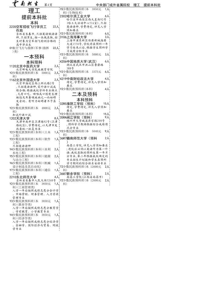 云南高考补充4