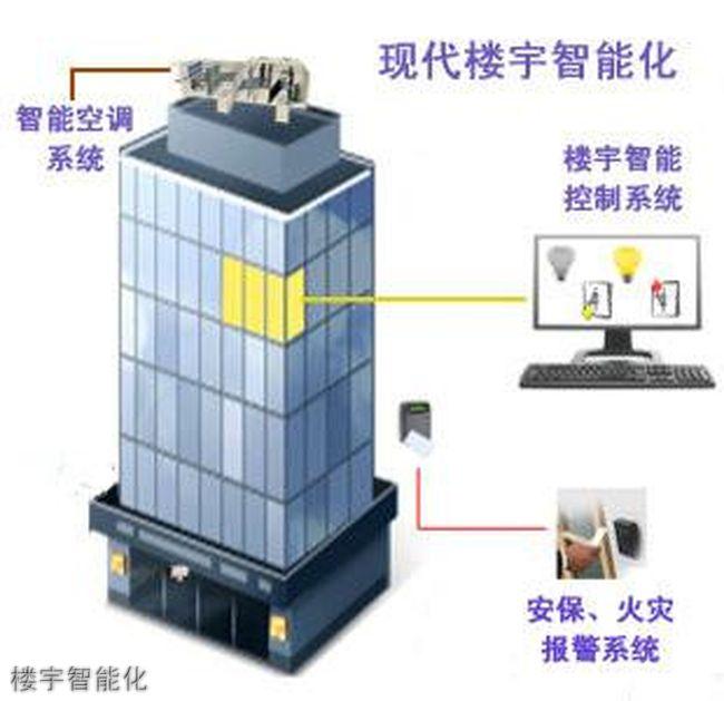 西安建筑工程技院楼宇智能化