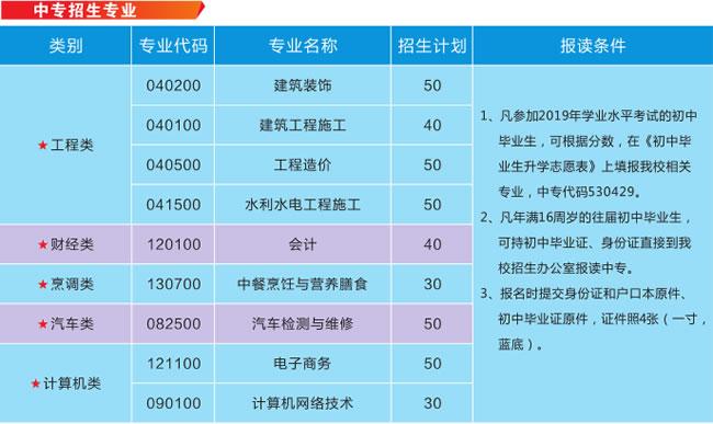 云南城市建设职业学院中专招生专业