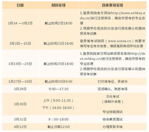 四川西南航空职业18新利网官网单招报考条件
