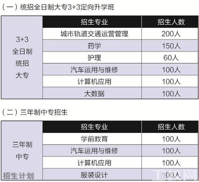 贵阳市工业职业学校招生计划
