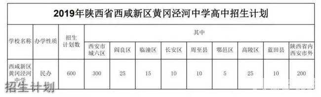 西咸新区黄冈泾河中学招生计划