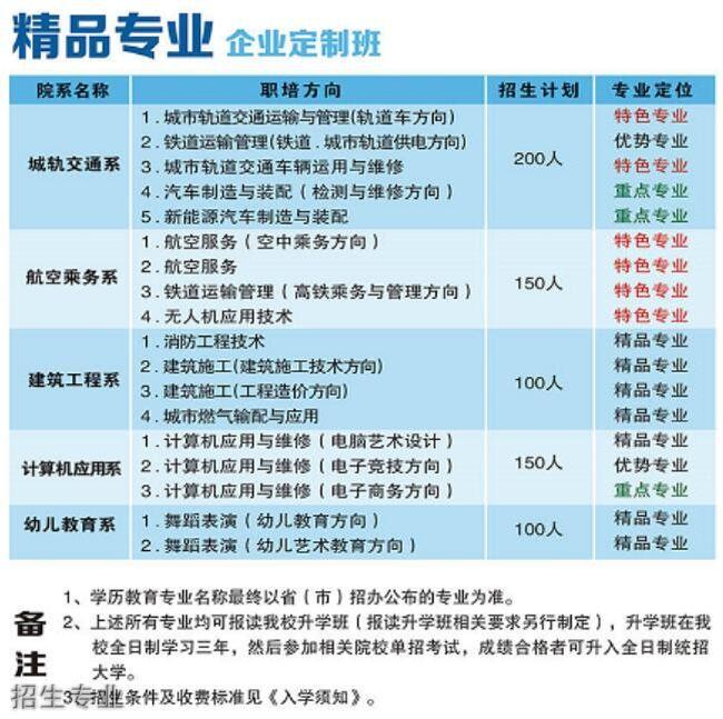 四川兴科城市交通技工学校招生专业