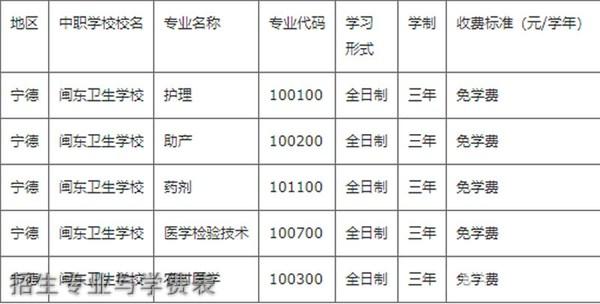 闽东卫生学校教学楼